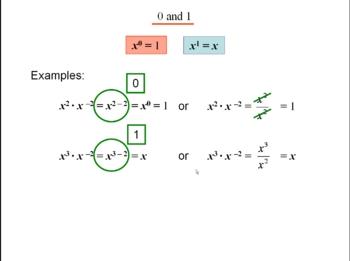 Algebra 1: 350 Negative Exponents