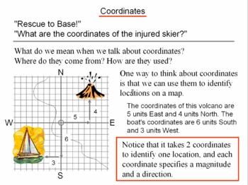 Algebra 1: 410 Coordinates and Ordered Pairs