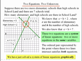 Algebra 1: 470 Systems of Linear Equations
