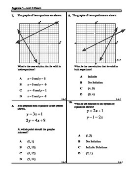 Algebra 1 (4.X): Unit 4- Systems of Equations: ASSESSMENTS