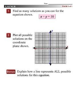 Algebra 1 (5.04) DRAFT: Plot Solutions to Linear Inequalities