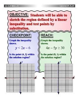 Algebra 1 (5.05) DRAFT: Converting Linear Inequalities to