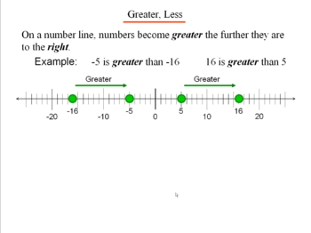 Algebra 1: 510 Inequality and the Number Line