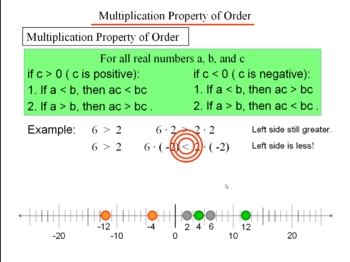 Algebra 1: 520 Solving Inequalities