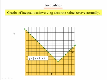 Algebra 1: 560 Graphing Absolute Value