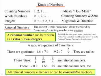 Algebra 1: 710 Fractions and Decimals