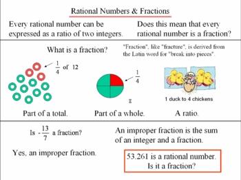 Algebra 1: 720 Ordering Fractions