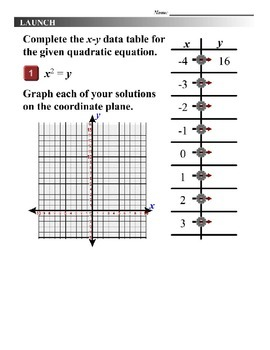 Algebra 1 (9.01) DRAFT: Graph Quadratic Equations using Data Tables