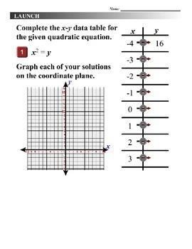Algebra 1 (9.01) DRAFT: Graph Quadratic Equations using Data Tables