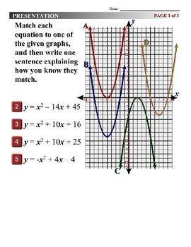 Algebra 1 (9.03) DRAFT: Matching Quadratic Equations to a Graph
