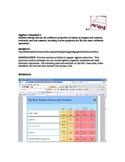 Algebra 1 Annotated Websites