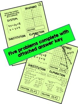 Algebra 1 - Applying Systems of Equations Task Cards - Review Activity
