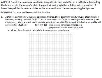 Algebra 1 Assessment A.REI.12 - Graph Linear Inequalities & Systems CCSSM Unit 2