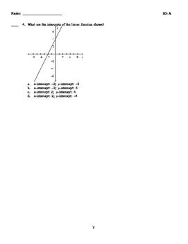 Algebra 1 Assessment - Slopes and Intercepts