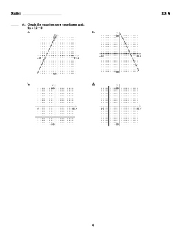 Algebra 1 Assessment - Slopes and Intercepts
