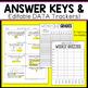 Algebra 1 Assessments Algebra 1 Quizzes {Spiral Review} EDITABLE