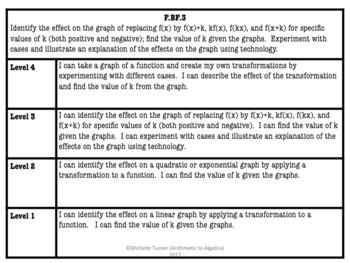 Algebra 1 Benchmark Scales CCSS