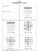 Algebra 1 Bundle: Linear Functions