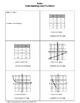 Algebra 1 Bundle: Linear Functions