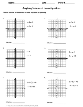 Algebra 1 Bundle: Systems of Linear Equations