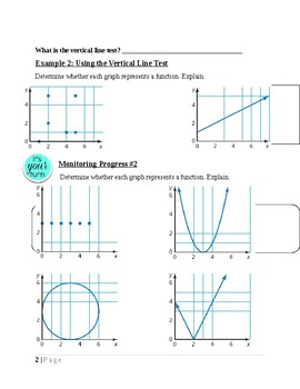Graphing Linear Equations~Alg 1 Chapter 3 Student Notes~Big Idea Aligned