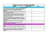 Algebra 1 Common Core Checklist