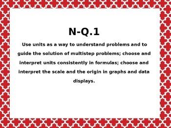 Algebra 1 Common Core Standards