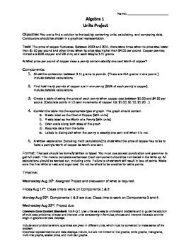 Algebra 1 Converting Units Project