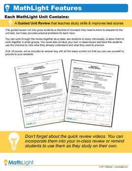 Algebra 1 Curriculum with Videos