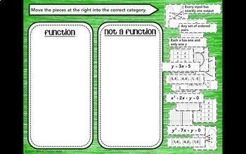 Algebra 1 Digital Activity Bundle