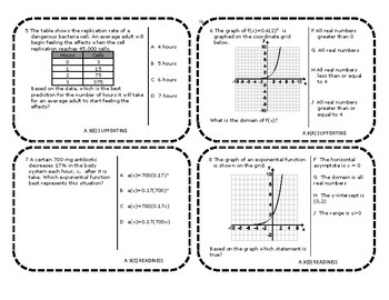 Algebra 1 EOC Category 5 Task Cards