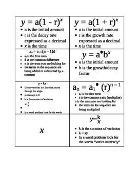 Algebra 1 EOC Flashcards