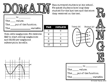 Algebra 1 EOC Review - Domain and Range