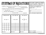 Algebra 1 EOC Review - Systems of Linear Equations