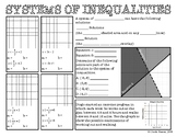 Algebra 1 EOC Review - Systems of Linear Inequalities