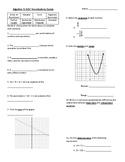 Algebra 1 EOC Vocabulary Exam
