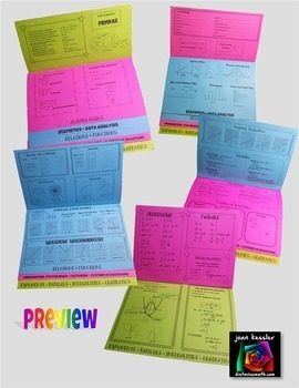 Algebra 1 EOC  Review Flip Book plus STAAR version