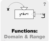 "Algebra 1: (F.1) ""Functions: Domain & Range"" Prezi/iPad Lesson"