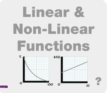 """Algebra 1: (F.12) """"Linear & Non-Linear Equations"""" Prezi/iPad Lesson"""