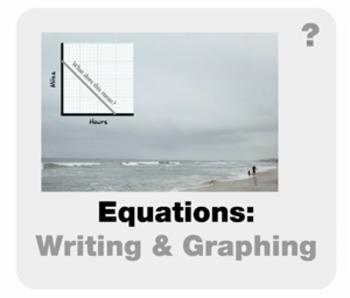 "Algebra 1: (F.2) ""Writing and Graphing Equations"" Prezi/iPad Lesson"