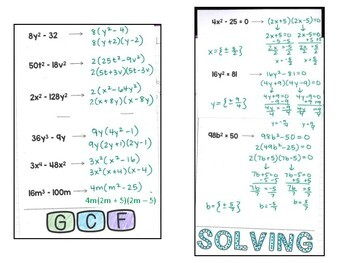 Algebra 1 - Factoring and Solving Differences of Squares Foldable Flip Book
