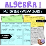 Algebra 1 - Factoring and Solving Polynomial Equation Flow Chart for Review