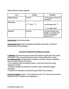 Algebra 1 Final Exam/EOC Study Guide