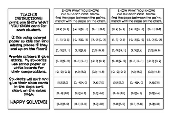 Algebra 1 Finding Slope from Two Points: Slope Formula Practice & Sort Activity