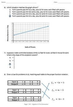 Algebra 1 First Semester Review and Practice