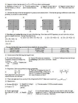 Algebra 1 First Semester Quick Review (Editable)