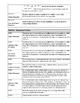 Algebra 1 First Semester Standards Journal