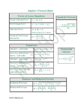 Algebra Formula Sheet Worksheets & Teaching Resources | TpT