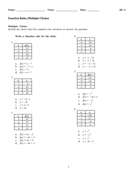 algebra 1 function rules worksheet multiple choice by terry daniels. Black Bedroom Furniture Sets. Home Design Ideas
