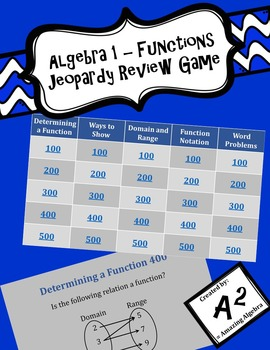 Algebra 1 - Functions Jeopardy Review Game